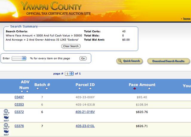Yavapai Tax Sale Property List Photo